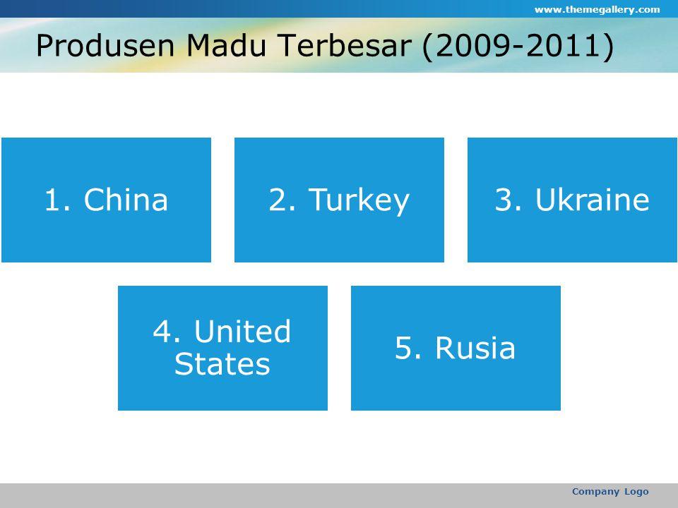 Produsen Madu Terbesar (2009-2011)