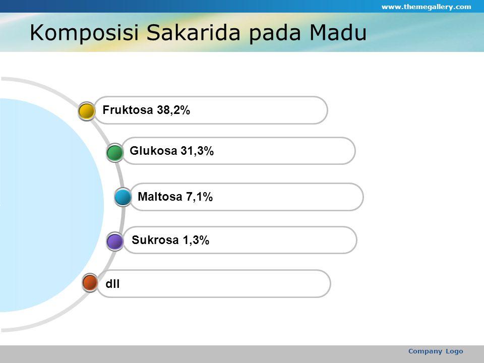 Komposisi Sakarida pada Madu