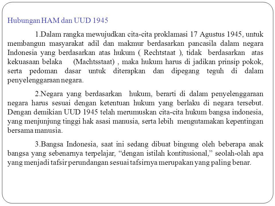 Hubungan HAM dan UUD 1945