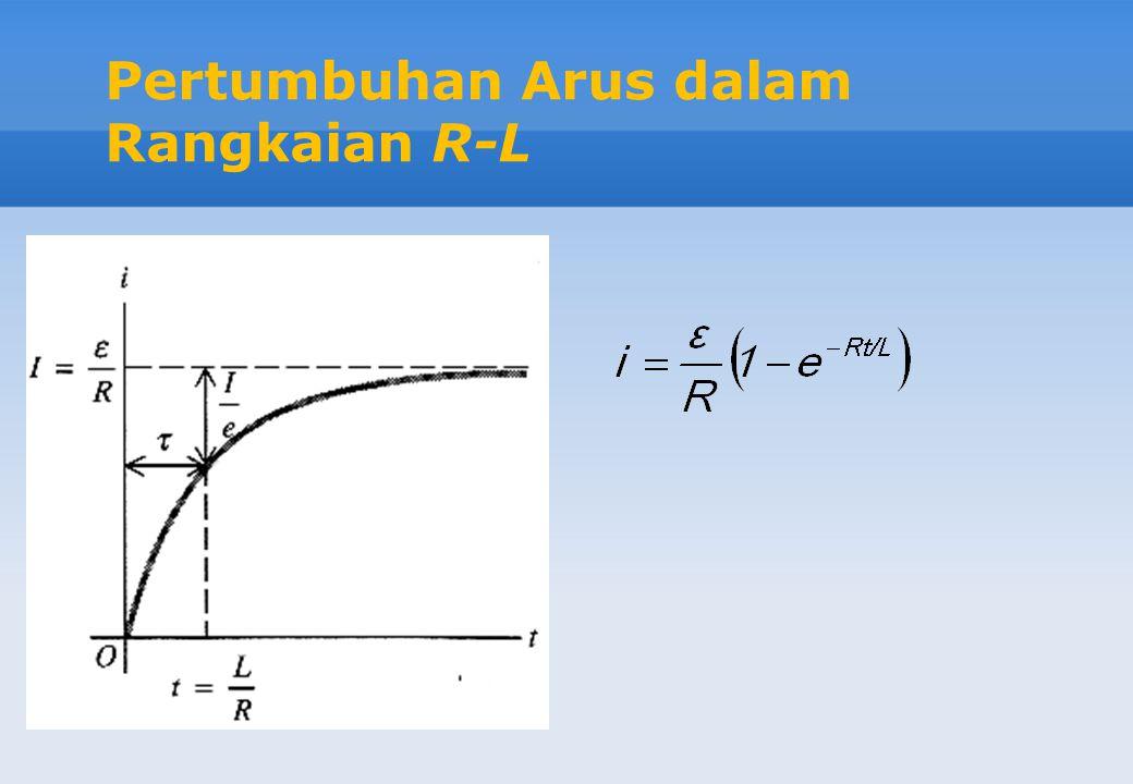 Pertumbuhan Arus dalam Rangkaian R-L