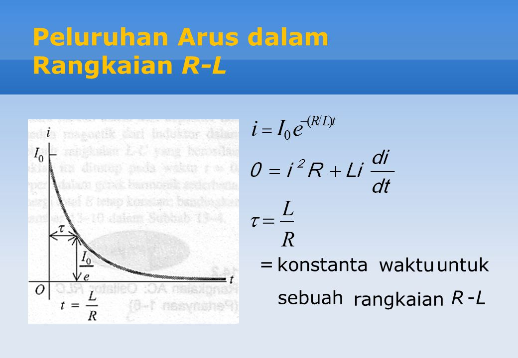 Peluruhan Arus dalam Rangkaian R-L