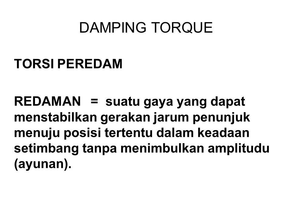 DAMPING TORQUE TORSI PEREDAM