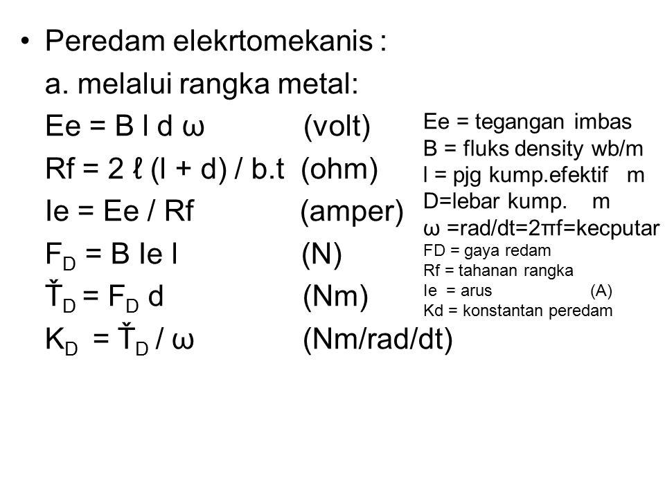 Peredam elekrtomekanis : a. melalui rangka metal: Ee = B l d ω (volt)