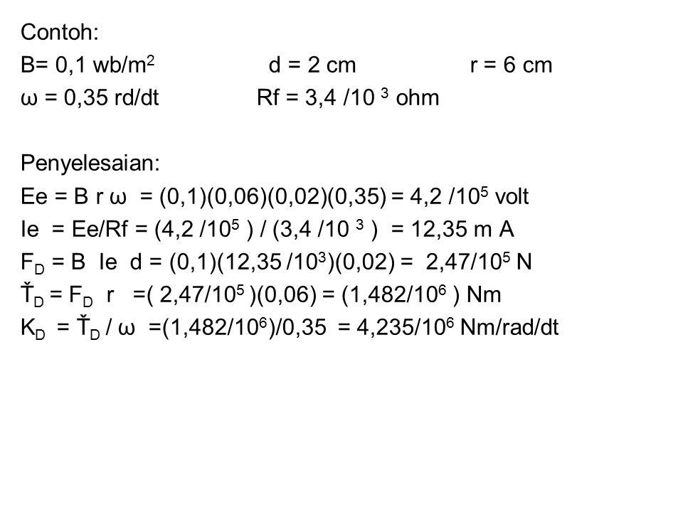 Contoh: B= 0,1 wb/m2 d = 2 cm r = 6 cm. ω = 0,35 rd/dt Rf = 3,4 /10 3 ohm.