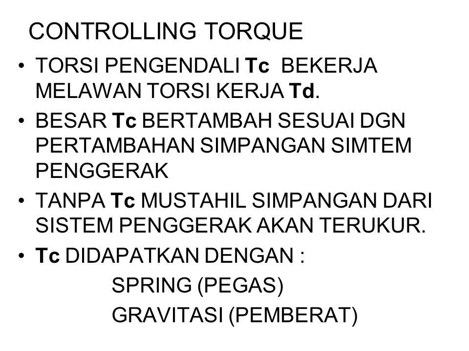 CONTROLLING TORQUE TORSI PENGENDALI Tc BEKERJA MELAWAN TORSI KERJA Td.