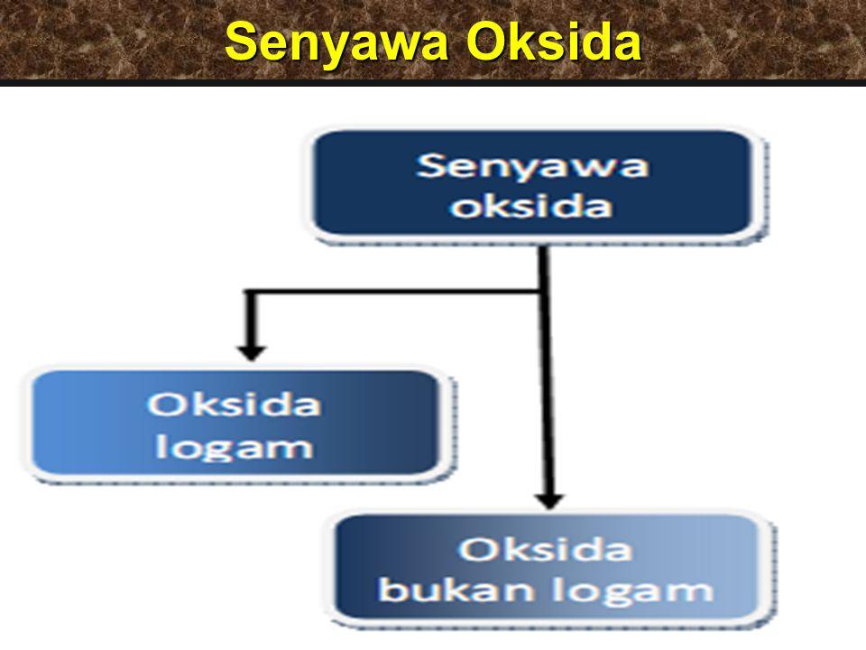 Senyawa Oksida