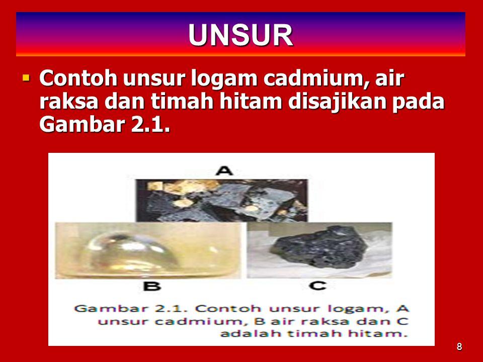 UNSUR Contoh unsur logam cadmium, air raksa dan timah hitam disajikan pada Gambar 2.1.