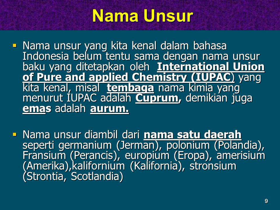 Nama Unsur