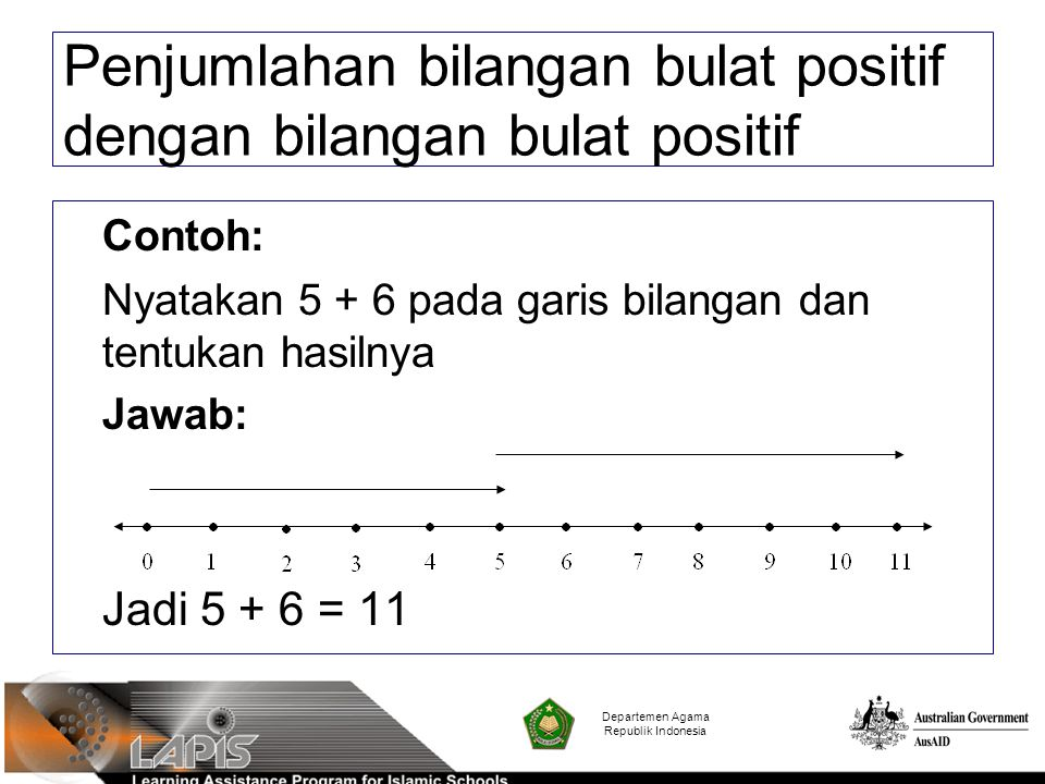 Penjumlahan bilangan bulat positif dengan bilangan bulat positif