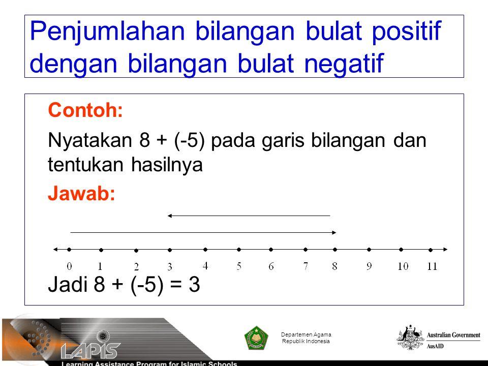 Penjumlahan bilangan bulat positif dengan bilangan bulat negatif