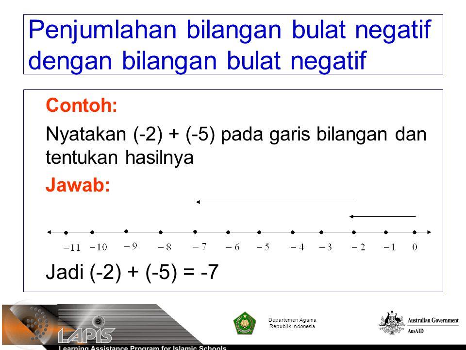 Penjumlahan bilangan bulat negatif dengan bilangan bulat negatif