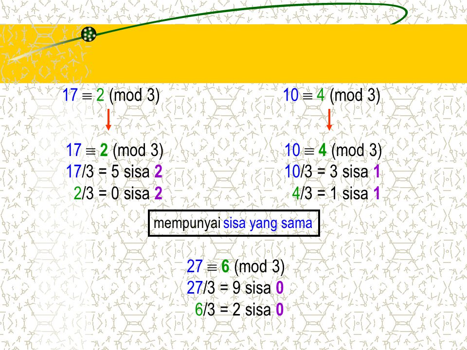 17  2 (mod 3) 10  4 (mod 3) 17  2 (mod 3) 17/3 = 5 sisa 2
