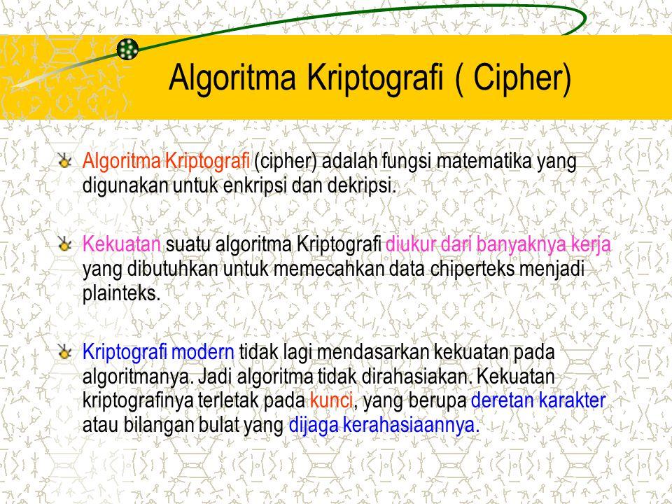Algoritma Kriptografi ( Cipher)