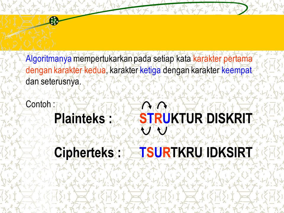 Cipherteks : TSURTKRU IDKSIRT