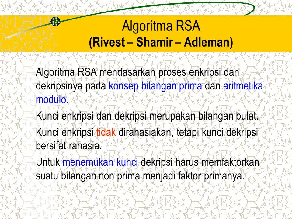 Algoritma RSA (Rivest – Shamir – Adleman)