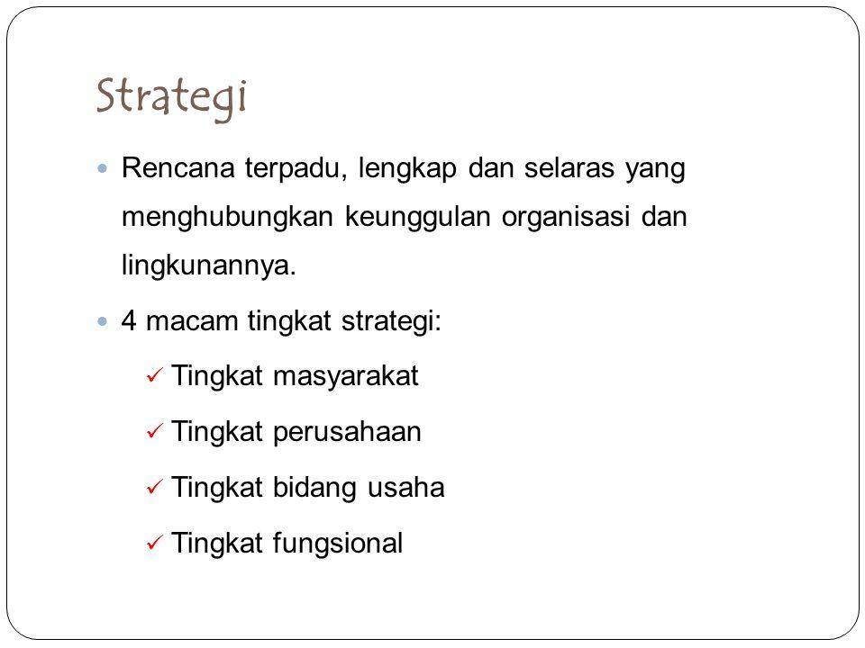 Strategi Rencana terpadu, lengkap dan selaras yang menghubungkan keunggulan organisasi dan lingkunannya.