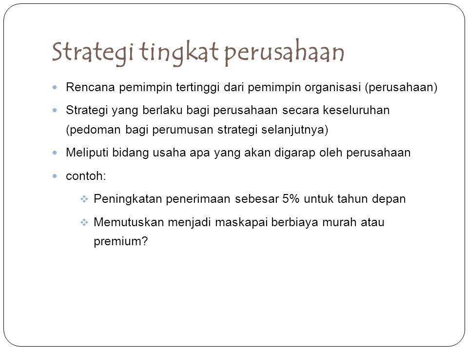 Strategi tingkat perusahaan