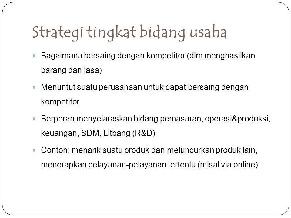 Strategi tingkat bidang usaha