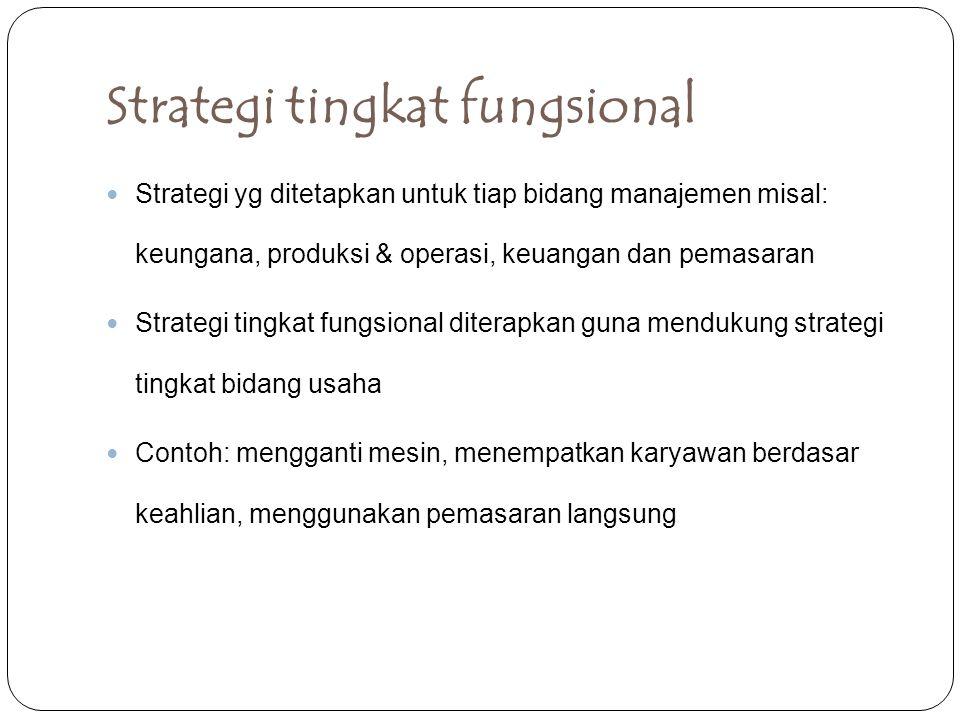 Strategi tingkat fungsional