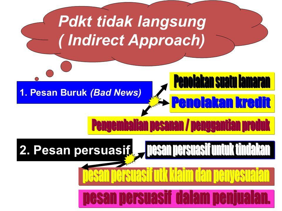 Pdkt tidak langsung ( Indirect Approach)