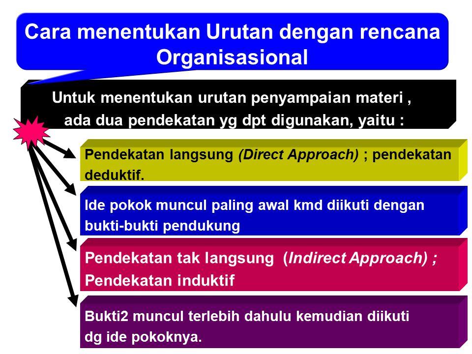 Cara menentukan Urutan dengan rencana Organisasional