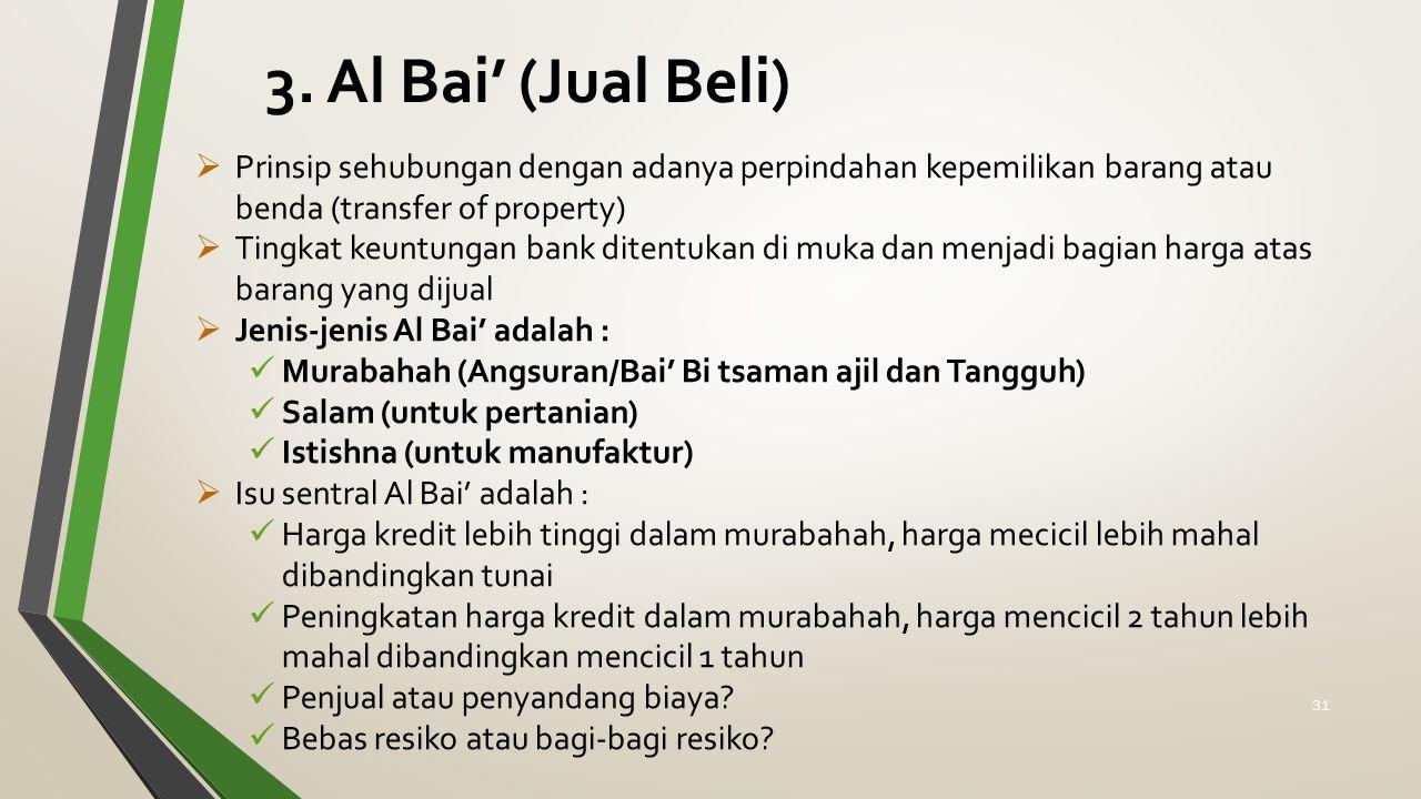 3. Al Bai' (Jual Beli) Prinsip sehubungan dengan adanya perpindahan kepemilikan barang atau benda (transfer of property)