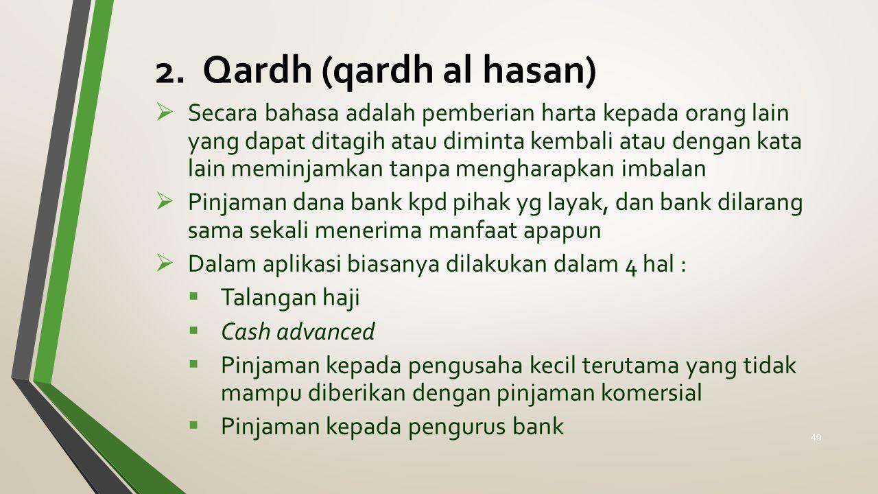 2. Qardh (qardh al hasan)