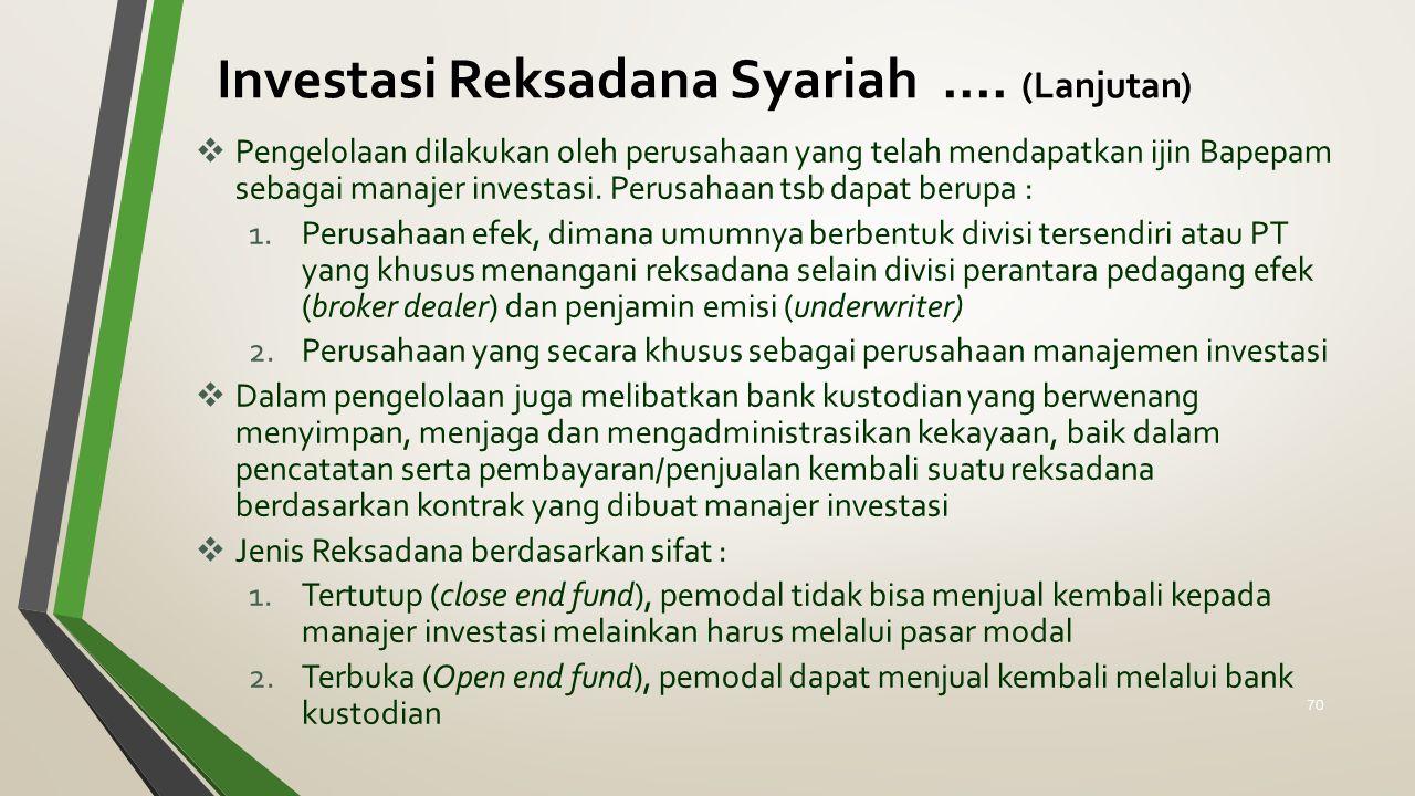 Investasi Reksadana Syariah .... (Lanjutan)