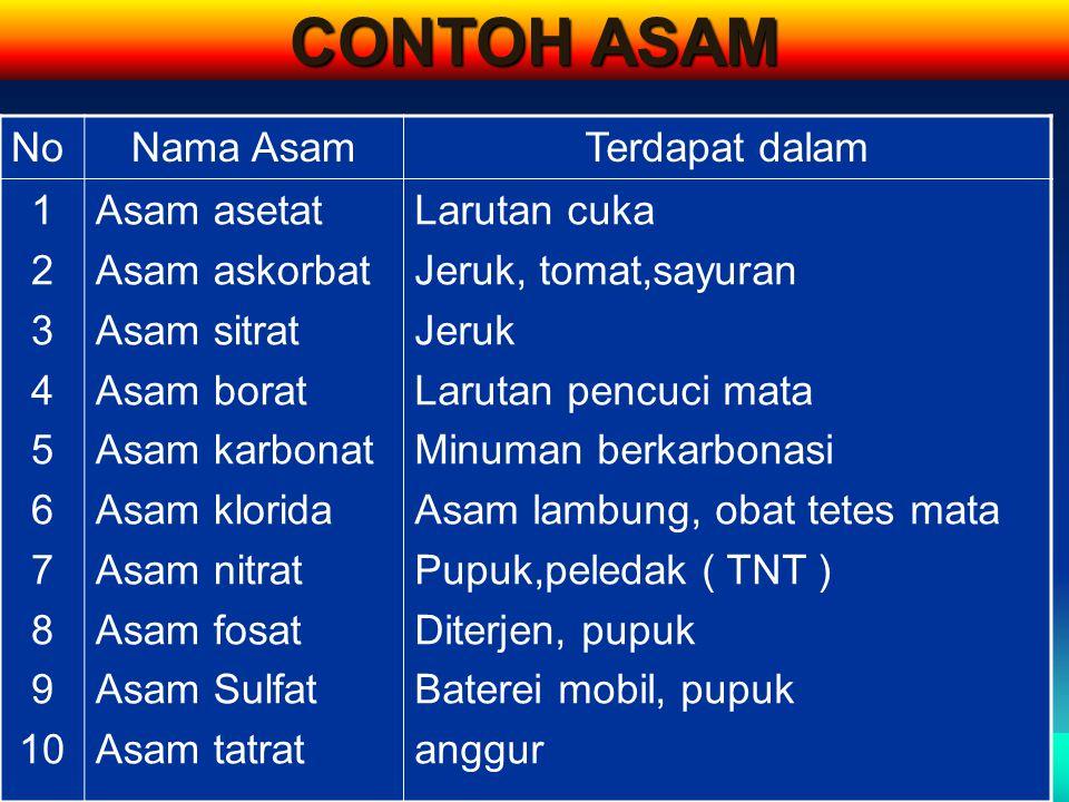 CONTOH ASAM No Nama Asam Terdapat dalam 1 2 3 4 5 6 7 8 9 10