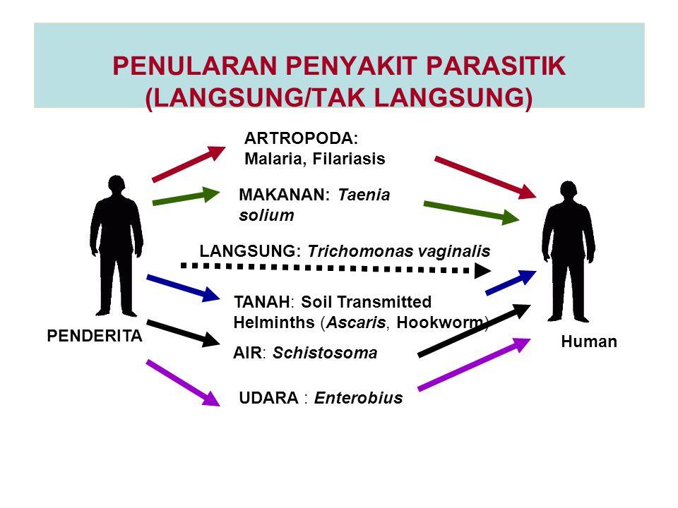 PENULARAN PENYAKIT PARASITIK (LANGSUNG/TAK LANGSUNG)