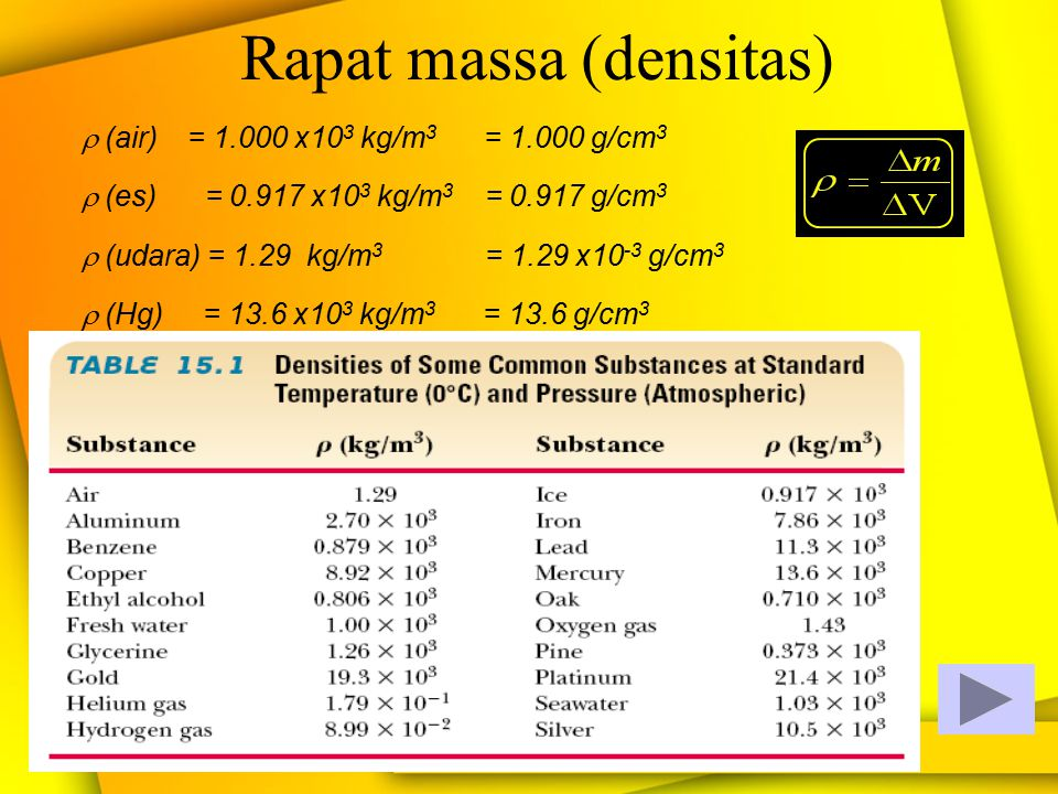 Rapat massa (densitas)