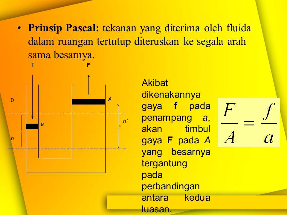 Prinsip Pascal: tekanan yang diterima oleh fluida dalam ruangan tertutup diteruskan ke segala arah sama besarnya.