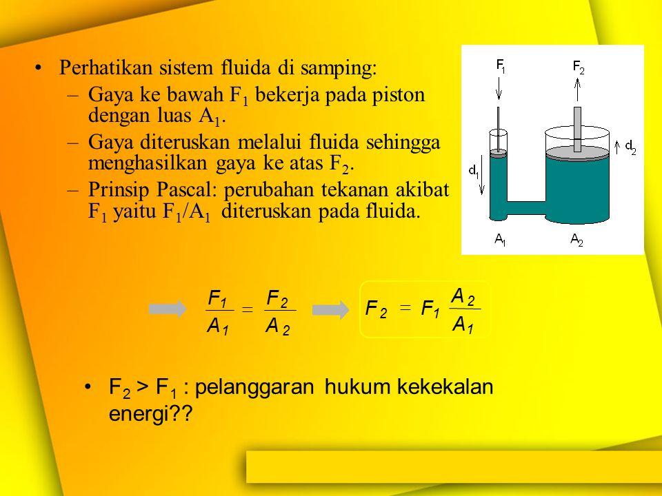 Perhatikan sistem fluida di samping: