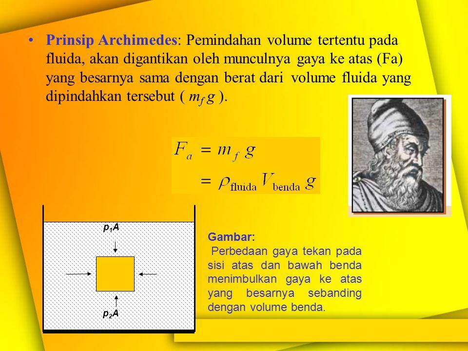 Prinsip Archimedes: Pemindahan volume tertentu pada fluida, akan digantikan oleh munculnya gaya ke atas (Fa) yang besarnya sama dengan berat dari volume fluida yang dipindahkan tersebut ( mf g ).
