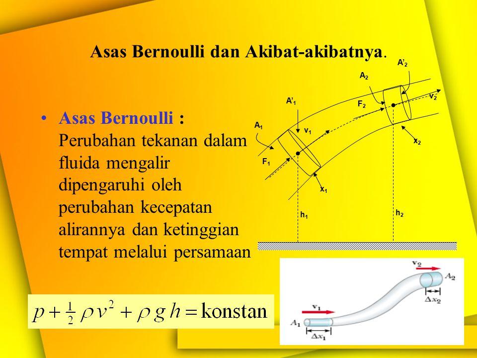 Asas Bernoulli dan Akibat-akibatnya.