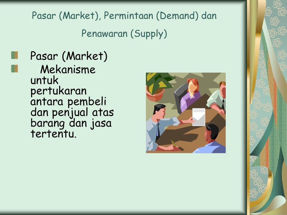 Pasar (Market), Permintaan (Demand) dan Penawaran (Supply)