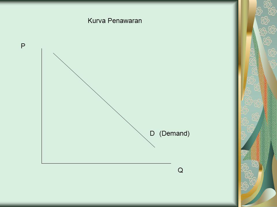 Kurva Penawaran P D (Demand) Q