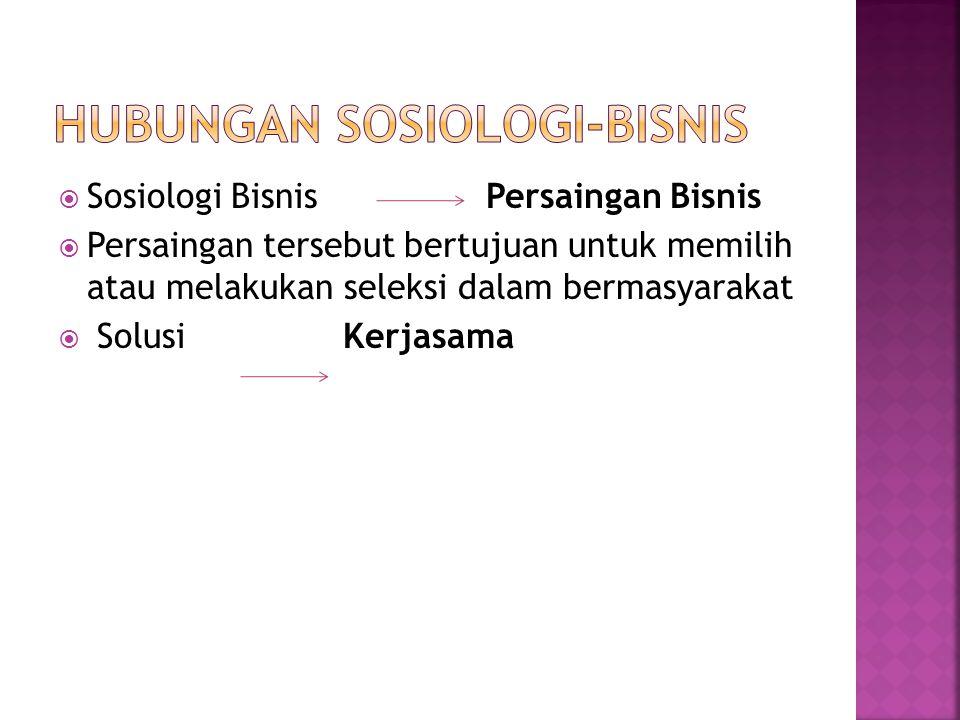 HUBUNGAN SOSIOLOGI-BISNIS