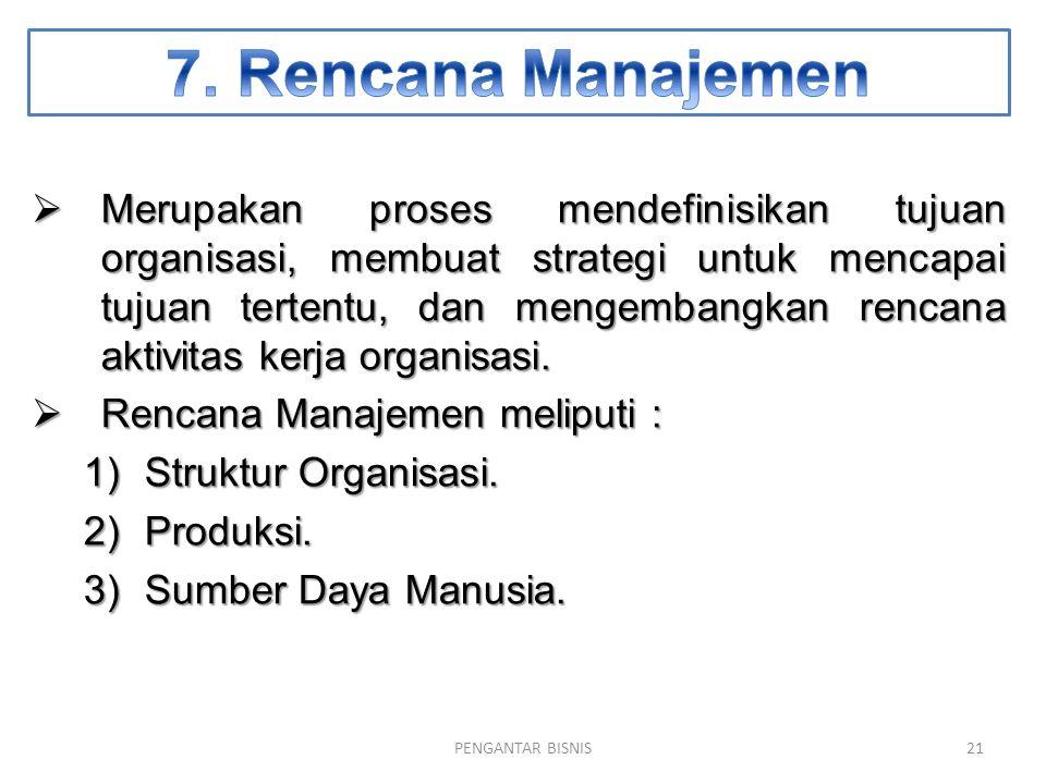 7. Rencana Manajemen