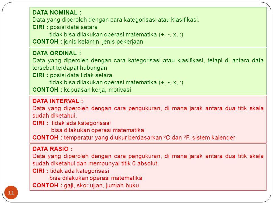 DATA NOMINAL : Data yang diperoleh dengan cara kategorisasi atau klasifikasi. CIRI : posisi data setara.