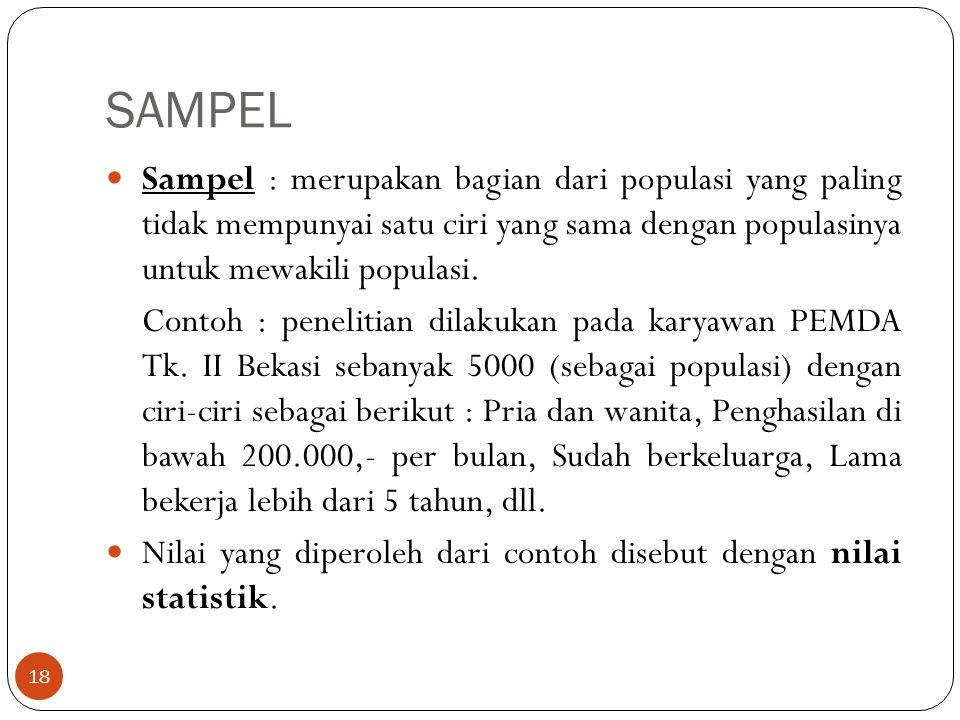 SAMPEL Sampel : merupakan bagian dari populasi yang paling tidak mempunyai satu ciri yang sama dengan populasinya untuk mewakili populasi.