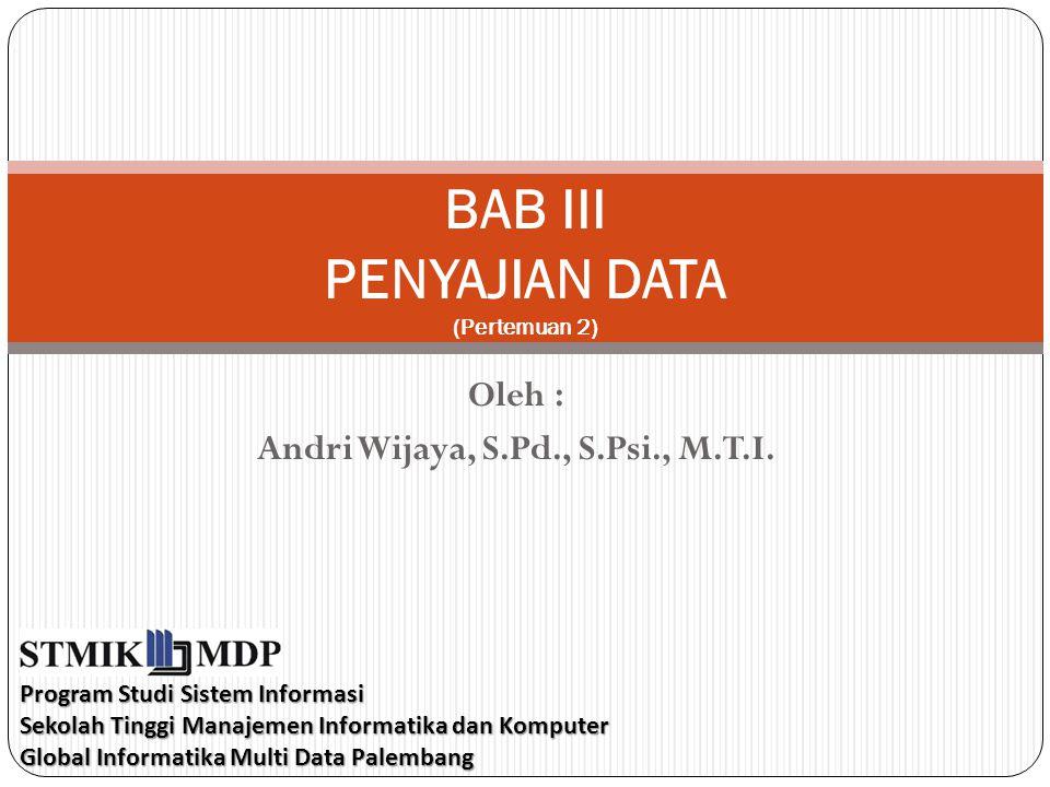 BAB III PENYAJIAN DATA (Pertemuan 2)