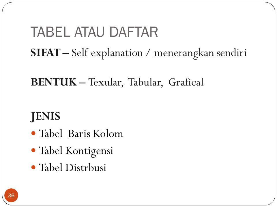 TABEL ATAU DAFTAR SIFAT – Self explanation / menerangkan sendiri