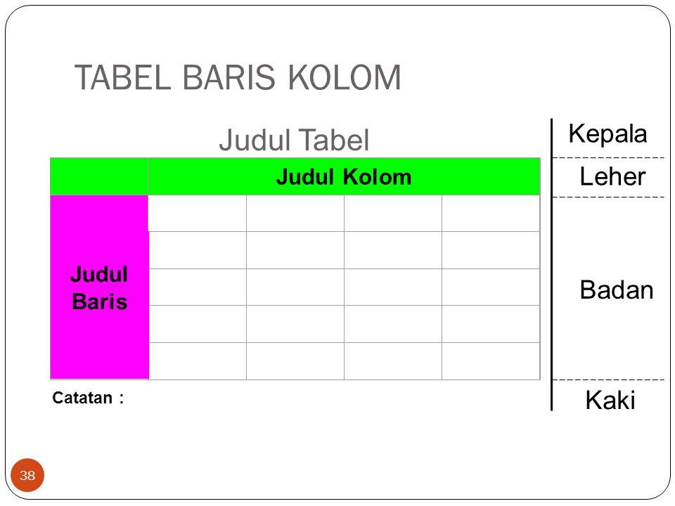 TABEL BARIS KOLOM Judul Tabel Kepala Leher Badan Kaki Judul Kolom