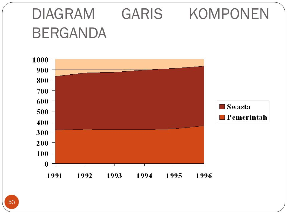 DIAGRAM GARIS KOMPONEN BERGANDA