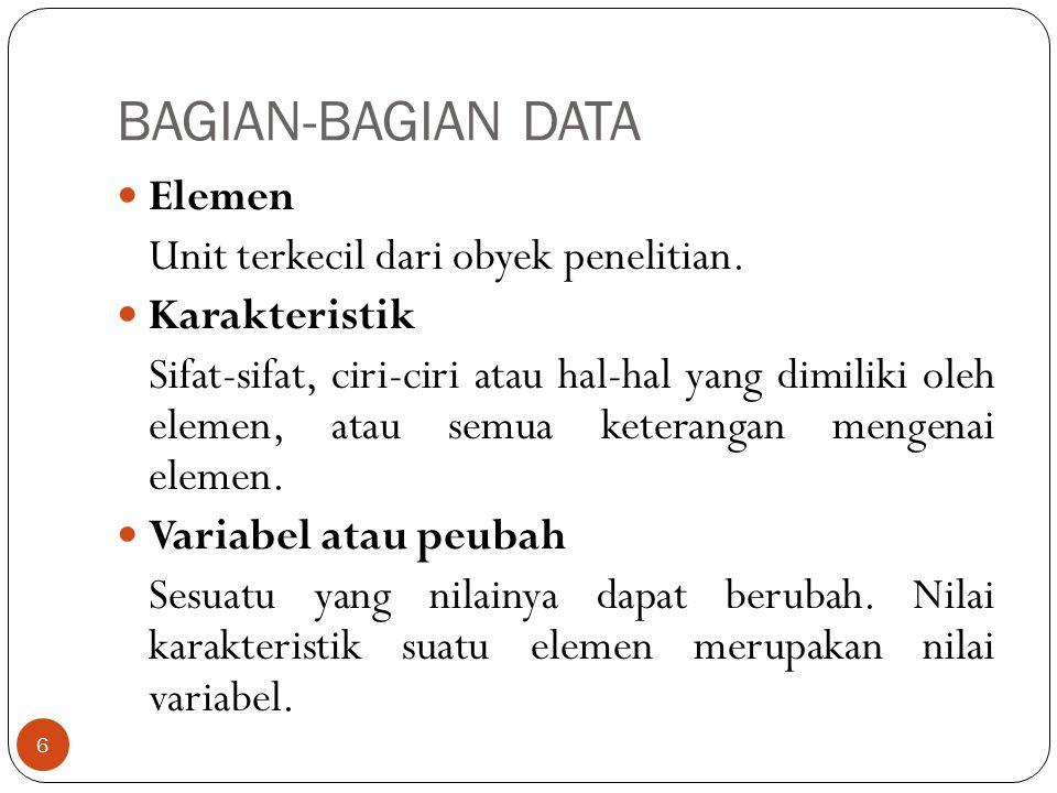 BAGIAN-BAGIAN DATA Elemen Unit terkecil dari obyek penelitian.
