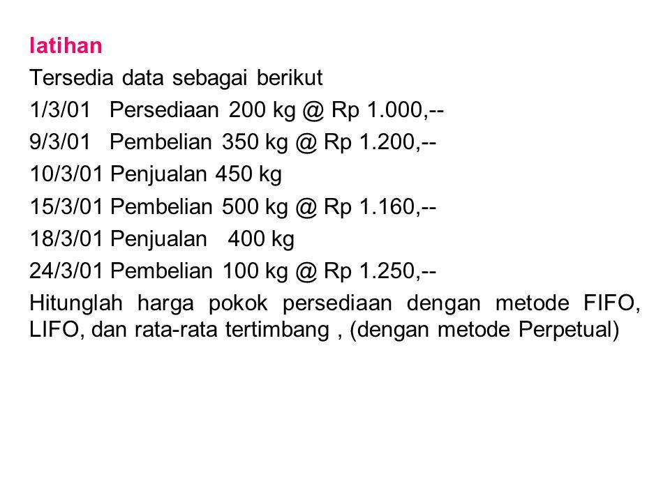 latihan Tersedia data sebagai berikut. 1/3/01 Persediaan 200 kg @ Rp 1.000,-- 9/3/01 Pembelian 350 kg @ Rp 1.200,--