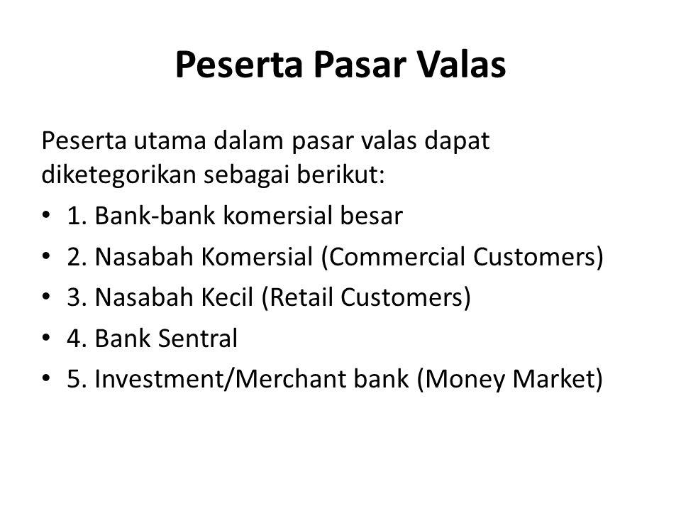 Peserta Pasar Valas Peserta utama dalam pasar valas dapat diketegorikan sebagai berikut: 1. Bank-bank komersial besar.