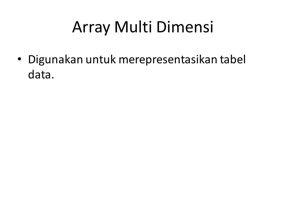 Array Multi Dimensi Digunakan untuk merepresentasikan tabel data.