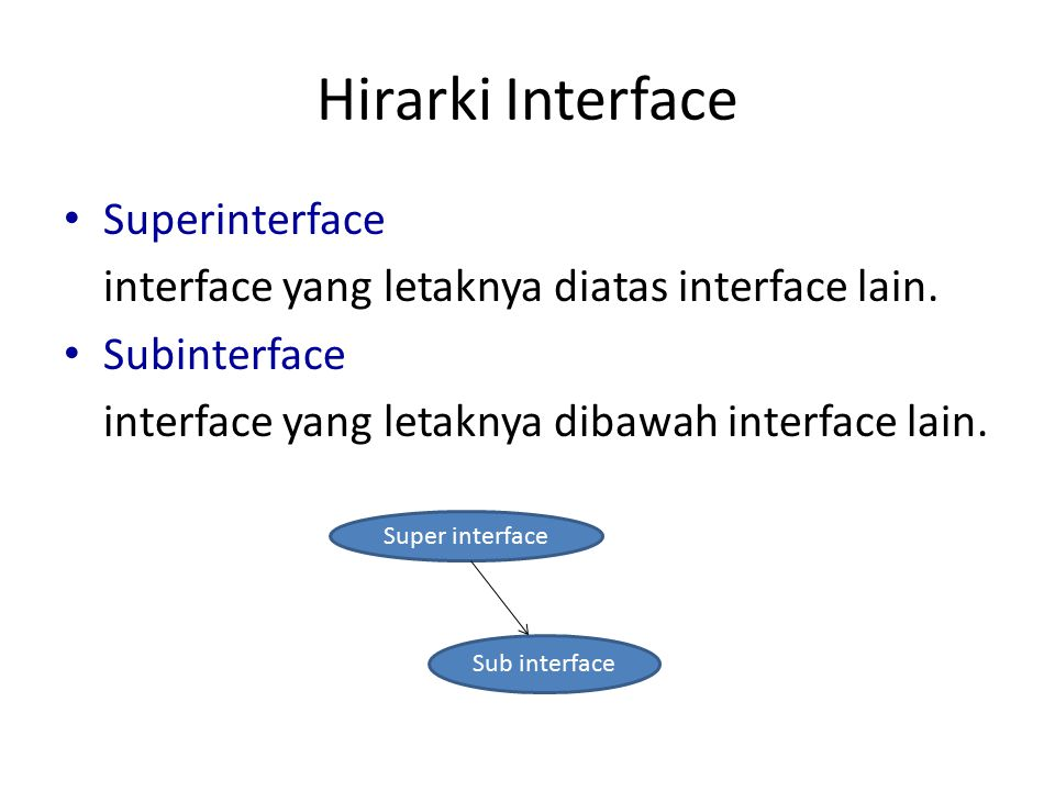 Hirarki Interface Superinterface
